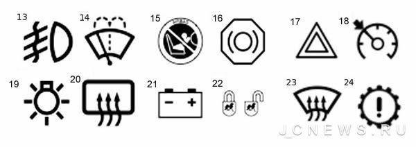 Что означают значки на приборной панели