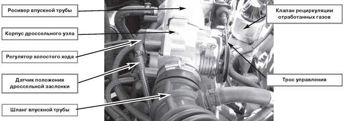 Общий вид дроссельного узла и расположение его на автомобиле